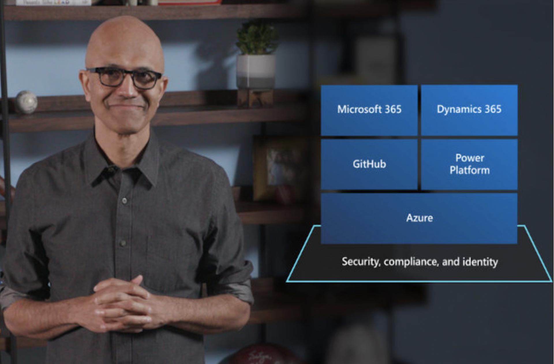 Microsoft Inspire 2020, por primera vez en formato digital. Axazure
