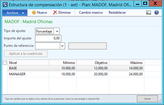 Planes de Compensación Fijos en Dynamics AX 2012 R3 (Parte I)