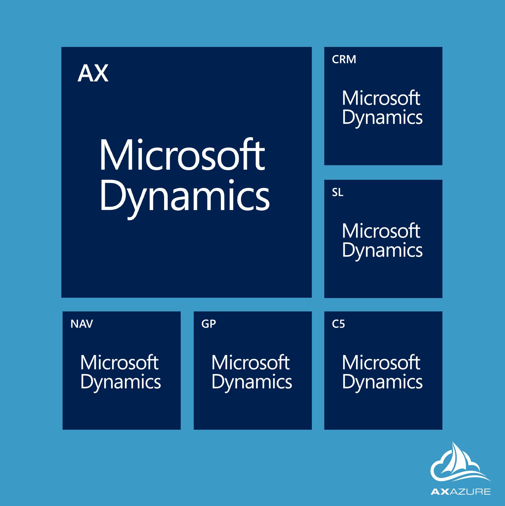 ¡Tormenta! Las velas de Microsoft Dynamics han volado
