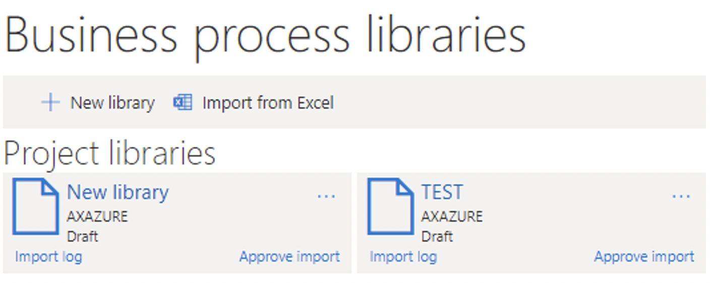 Business Process Modeler, como modificar bibliotecas. Axazure