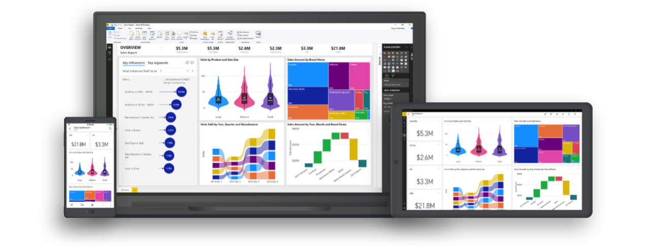 EN Power Bi Axazure